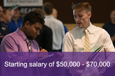 $52,075 average starting salary