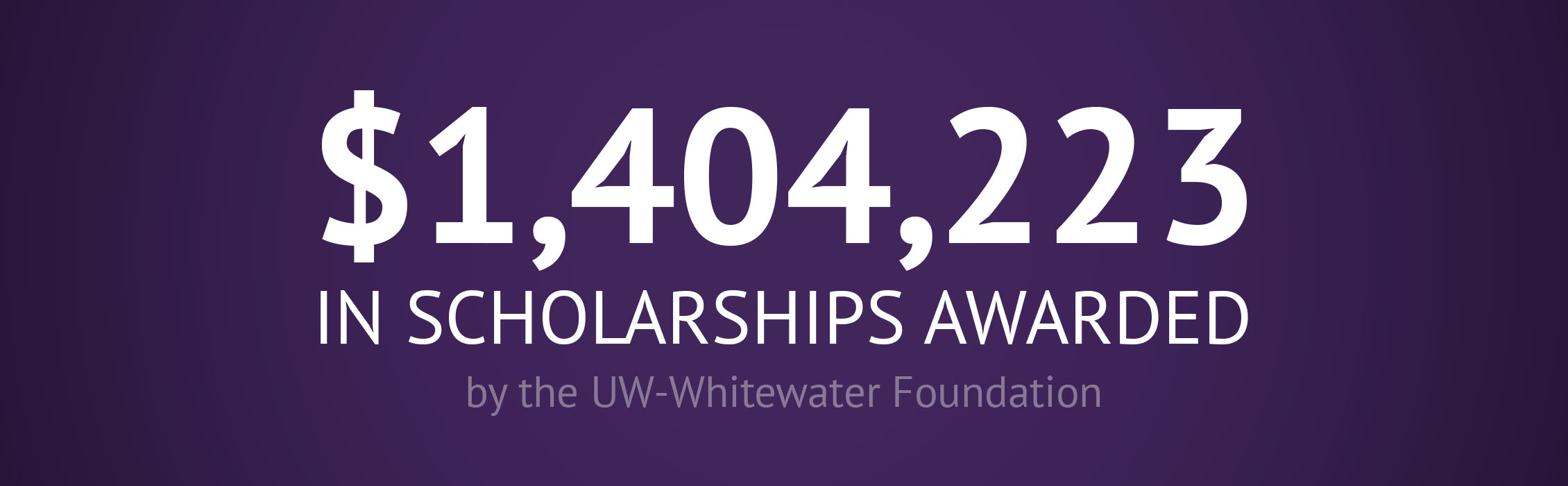 $1,404,223 in scholarships awarded by the UW-Whitewater Foundation
