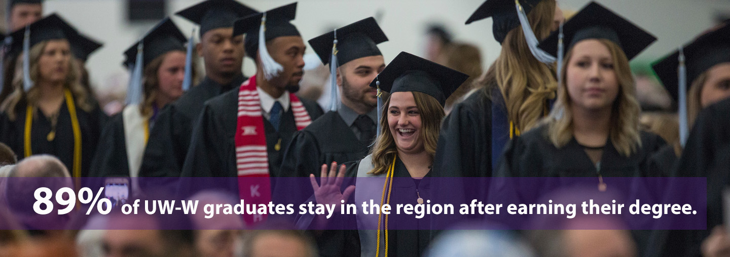 Slide about graduates in region after degree