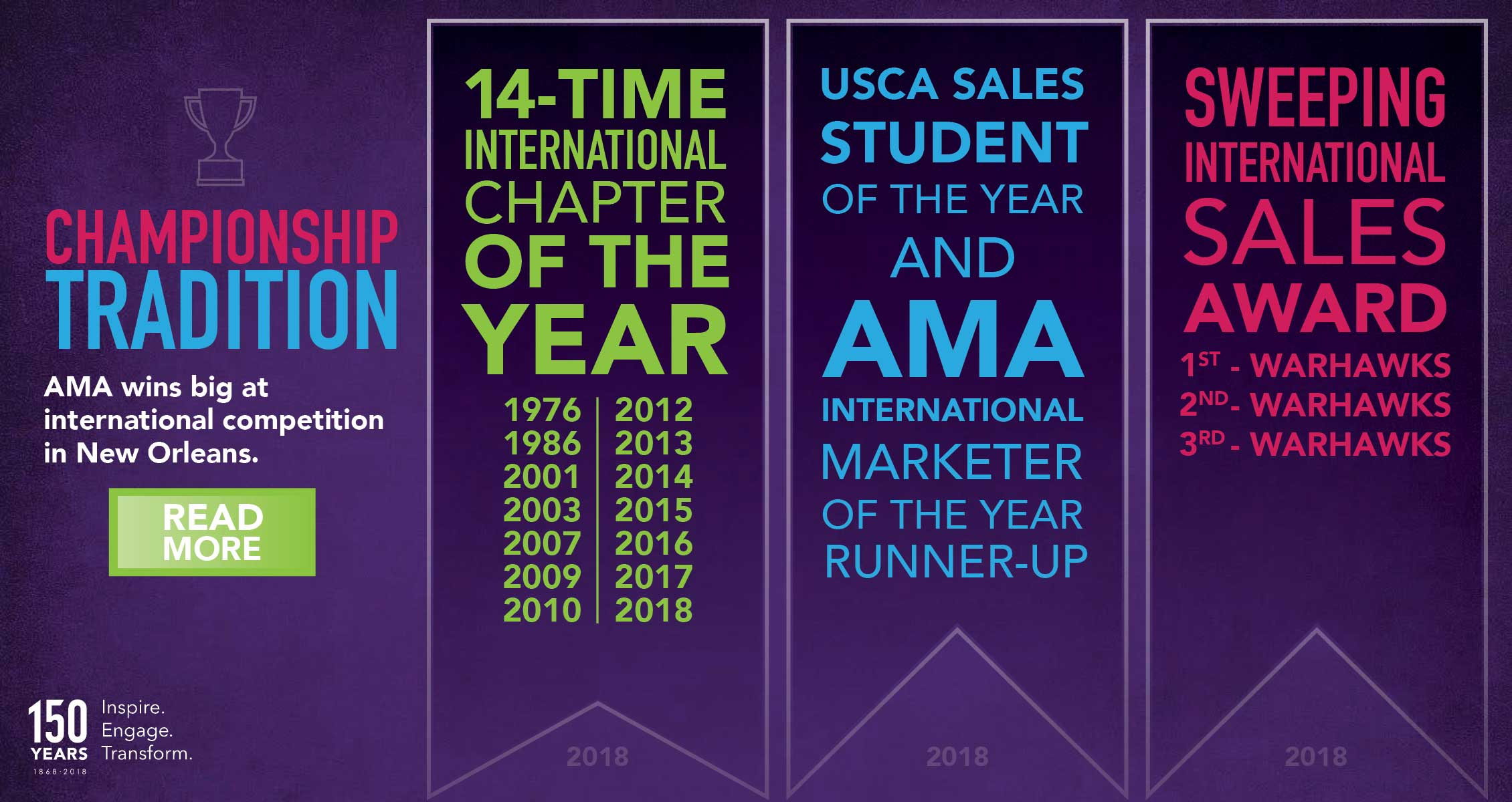 American Marketing Association: A Championship tradition