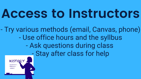 Access to Instructors: Try various methods (email, Canvas, phone), Use office hours and the syllbus, Ask questions during class, Stay after class for help