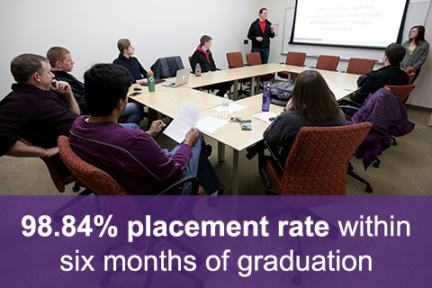 98.84% placement rate within six months of graduation