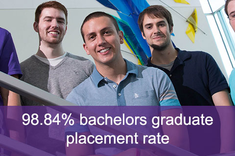 98.84% bachelors graduate placement rate