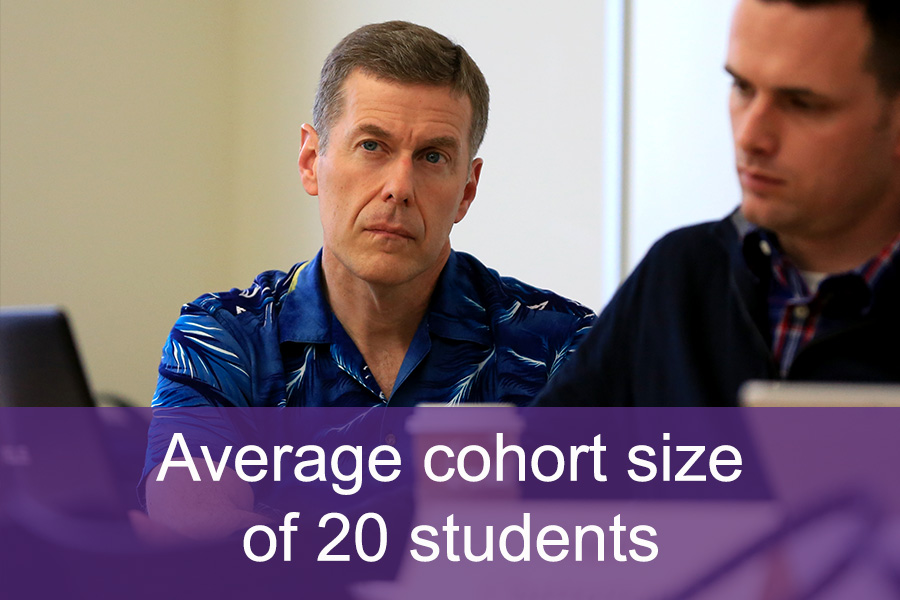 Average cohort size of 20 students