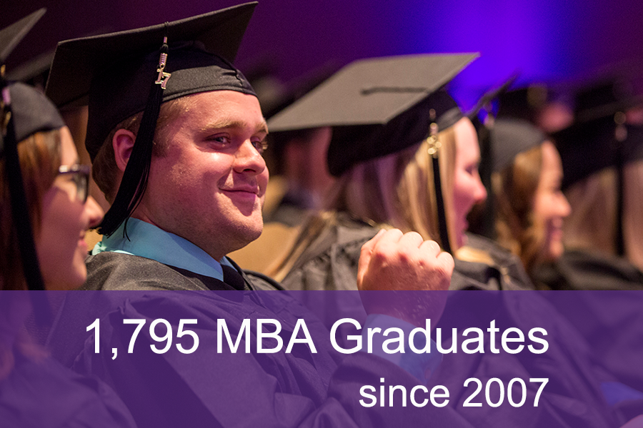 MBA (Master of Business Administration) | College of